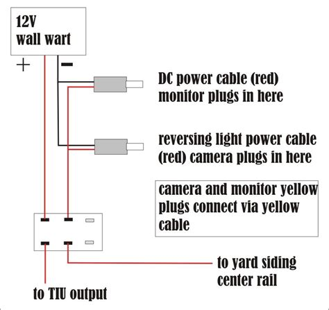 need help with wiring o railroading on line forum