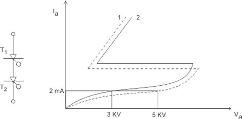 the voltage across a 200 mh inductor is given by the maximum allowable potential difference across a 200 mh inductor is 400 v 28 images in a