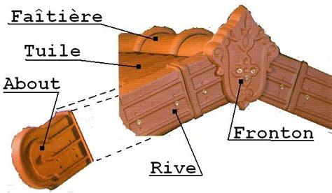 Nom De Tuile by Rive De Toit Wikip 233 Dia