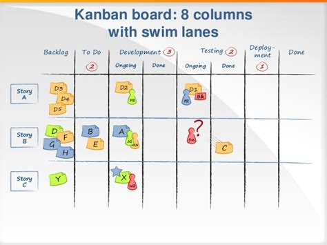 Lego Powerpoint Template kanban board icons toolbox powerpoint infodiagram