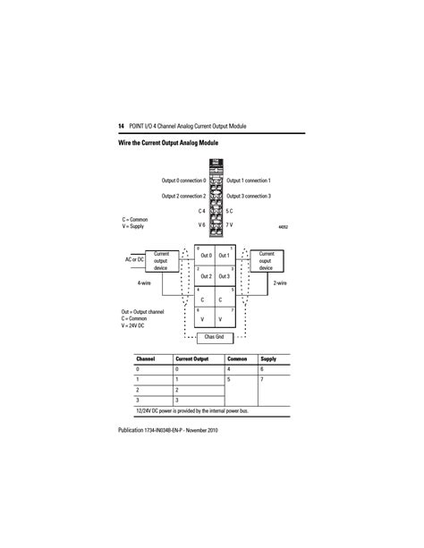 ethernet wiring diagram a or b wiring diagram