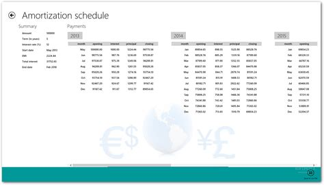 Using An Amortization Table Gives You Information About What by Amortization Schedule Calculator