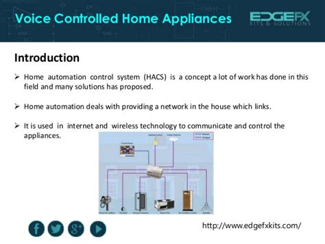 voice controlled home appliances