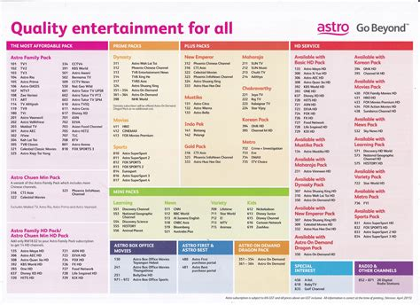 Harga Channel Astro promosi daftar pasang baru astro 2018 promosi astro 2018