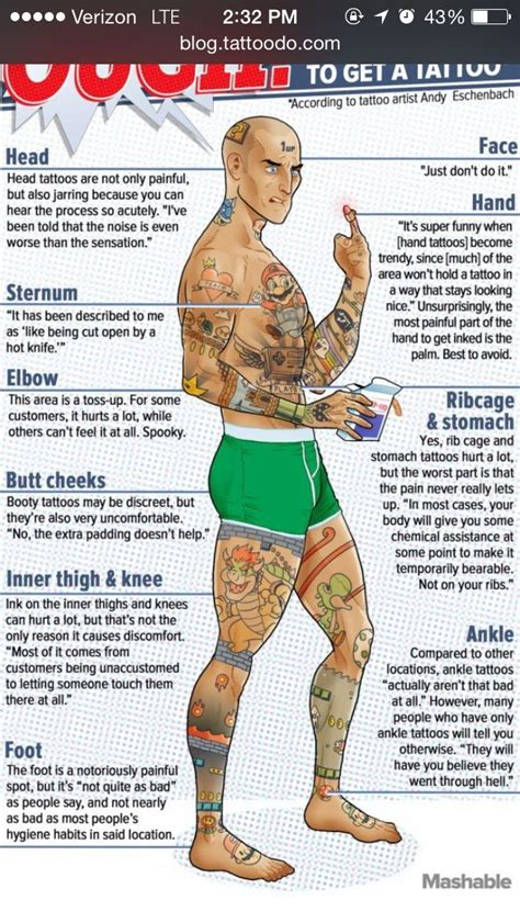 tattoo body locations meaning 25 unique tattoo pain spots ideas on pinterest most