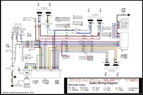 stereo wire diagram wiring diagram and schematic diagram