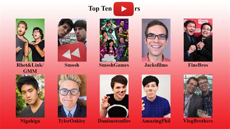 best youtubers top 10 youtubers by kurtklaineblaine on deviantart