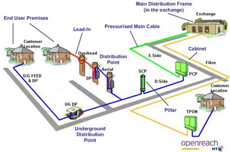 wiring diagram terminology transformer diagrams wiring