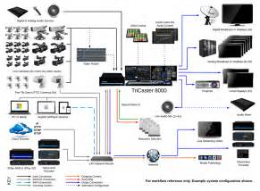 live sound pa system setup diagram live get free image about wiring diagram