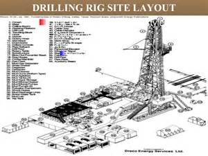 Floor Machine by Drilling Operation