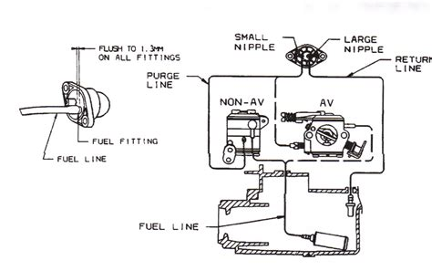 need a fuel line diagram for a eater bc2400 thanks