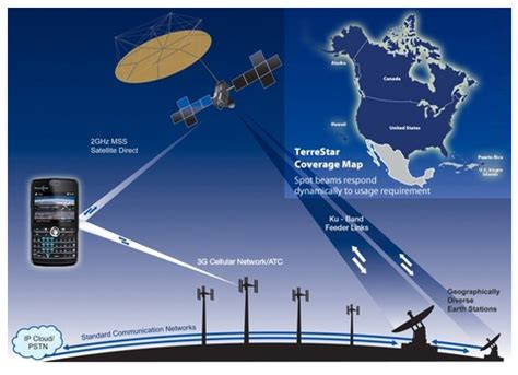 mobile phone satellite kevin s security scrapbook cell phone satellite phone