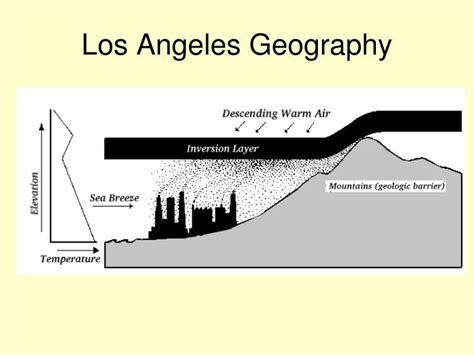 5 themes of geography los angeles ppt air pollution control images powerpoint presentation