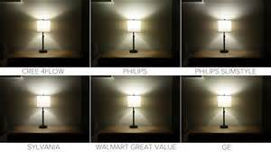 daylight toned led light bulbs which one should you buy