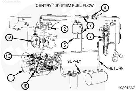 12 valve cummins fuel system diagram 12 valve mins fuel heater 12 free engine image for user