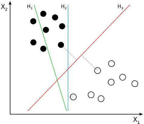 pattern recognition and machine learning wiki support vector machine howling pixel