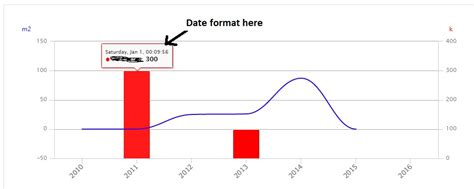 javascript date format highcharts javascript highchart editing the tooltip date format