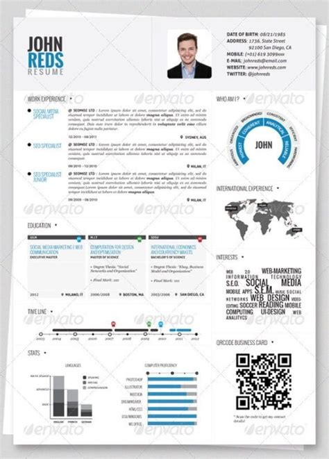 innovative resume formats resumetemplates 9 co working resume format