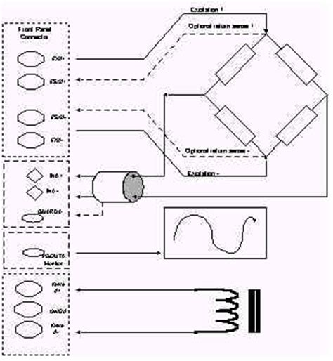 6 wire load cell diagram 5 wire load cell