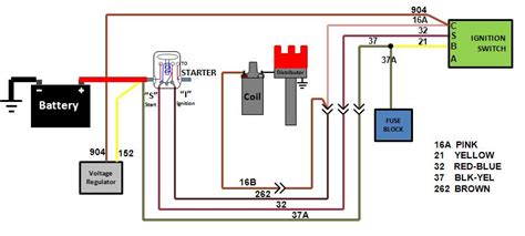 wiring question vintage mustang forums