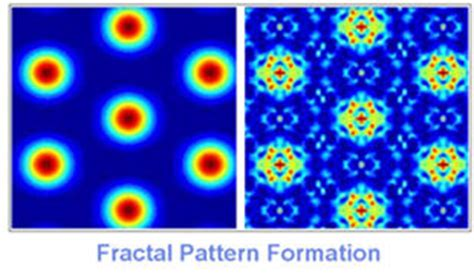 pattern formation continuum photonics complexity physics research university of