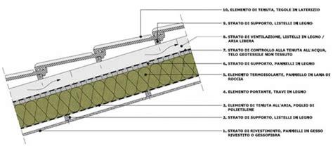 isolamento tetto interno isolamento termico degli edifici