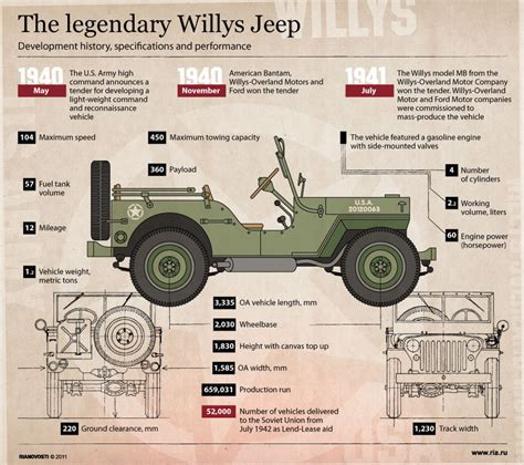 first willys jeep the legendary willys jeep