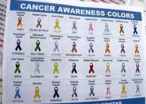 awareness months and colors cancer awareness ribbon color chart read more about my