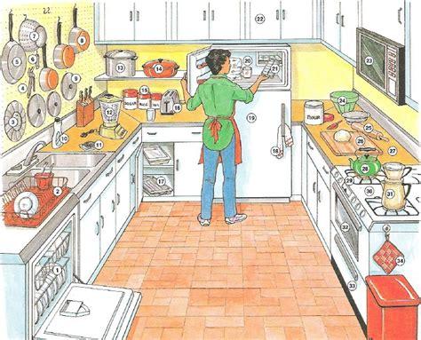 cosas para cocinar en casa 100 cosas que hay en la cocina que empiecen con la letra t