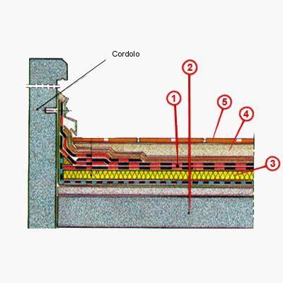 impermeabilizzazione terrazze piane copertura piana praticabile con strato impermeabilizzante