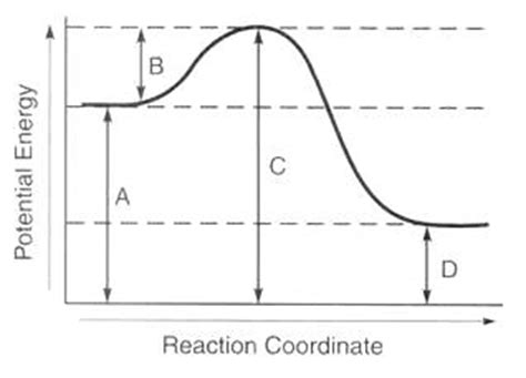 how to read energy diagrams how do you read a potential energy diagram socratic
