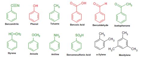 nomenclature  monosubstituted benzenes chemwiki
