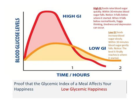 glycemic index chart glycemic index chart how the glycemic index and glycemic