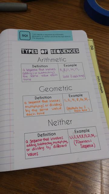 Math Love Interactive Notebook Pages For Algebra 1