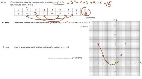 Drawing Quadratic Graphs by Gcse Maths Revision Paper Practice Drawing Quadratic