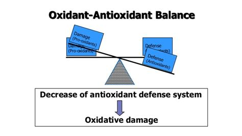 Cellar Antioxidant Defense And Detoxication System In The by Free Radical Scavengers