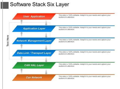 software stack  layer powerpoint  templates   background template
