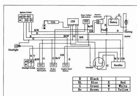 4 wire ignition switch diagram fuse box and wiring diagram