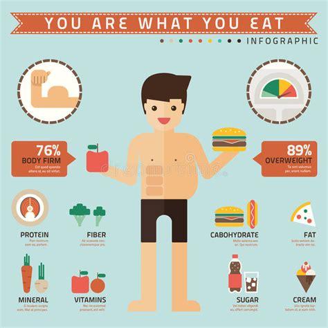 What Do You Eat On A Date by Du 228 R Vad Du 228 Ter Infographic Vektor Illustrationer
