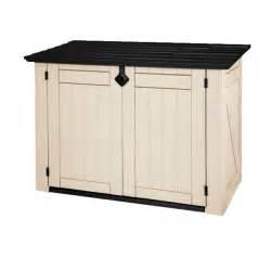 meuble rangement exterieur ikea