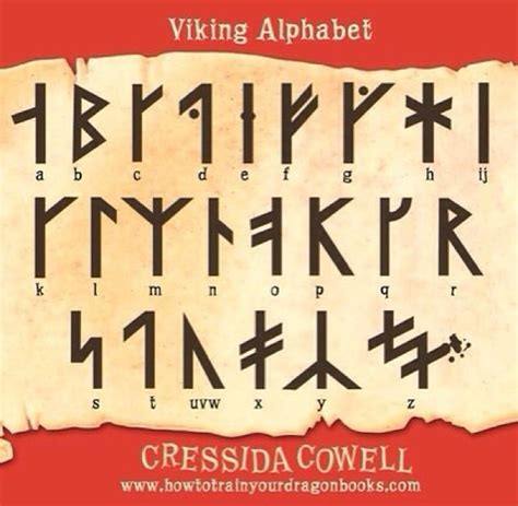 how to train your dragon viking alphabet yes why