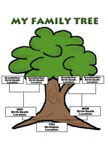 family tree exle for clipart best