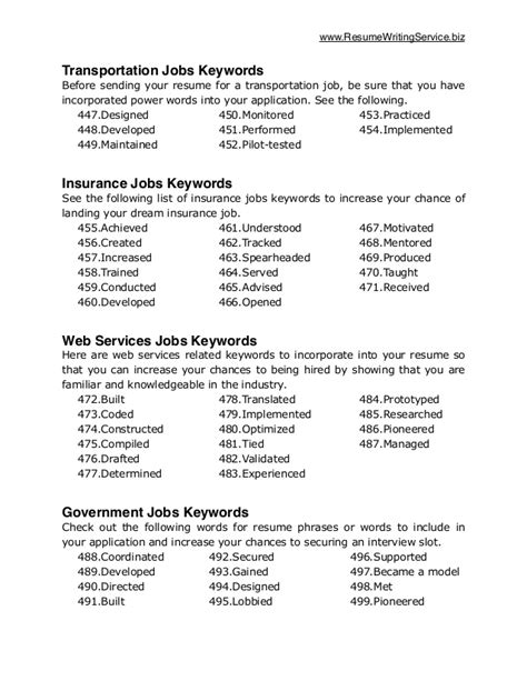 Resume Keywords by Ultimate List Of 500 Resume Keywords