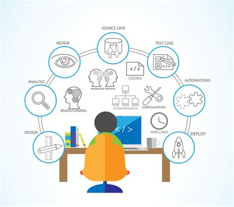 why is workflow important why workflow is important 28 images why is workflow