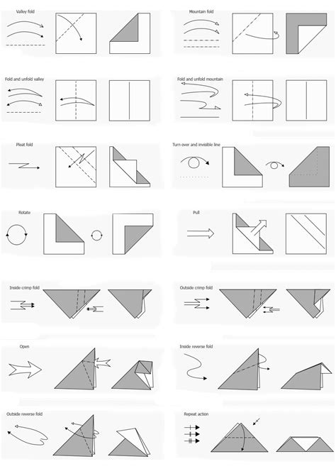 Complex Origami Diagrams Pdf - origami best origami images on modular origami