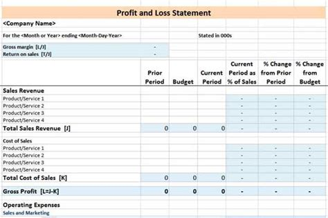 Project Profit And Loss Template Excel office profit and loss statement excel template helloalive