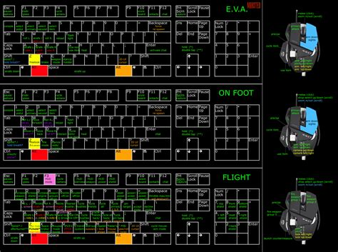 keyboard layout star citizen new keyboard and mouse layout 2 4 starcitizen
