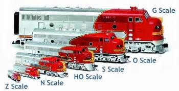 Model train gauge which is right for me