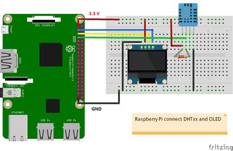 raspberry pi feed display wiring diagrams wiring