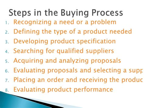 Classification Of Consumer Products Mba Notes by Chap 4 Types Of Consumer